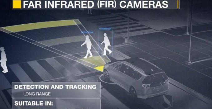 Haciendo seguro el futuro de los vehículos autónomos urbanos con el infrarrojo lejano